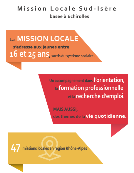 Mission Locale Sud Isere
